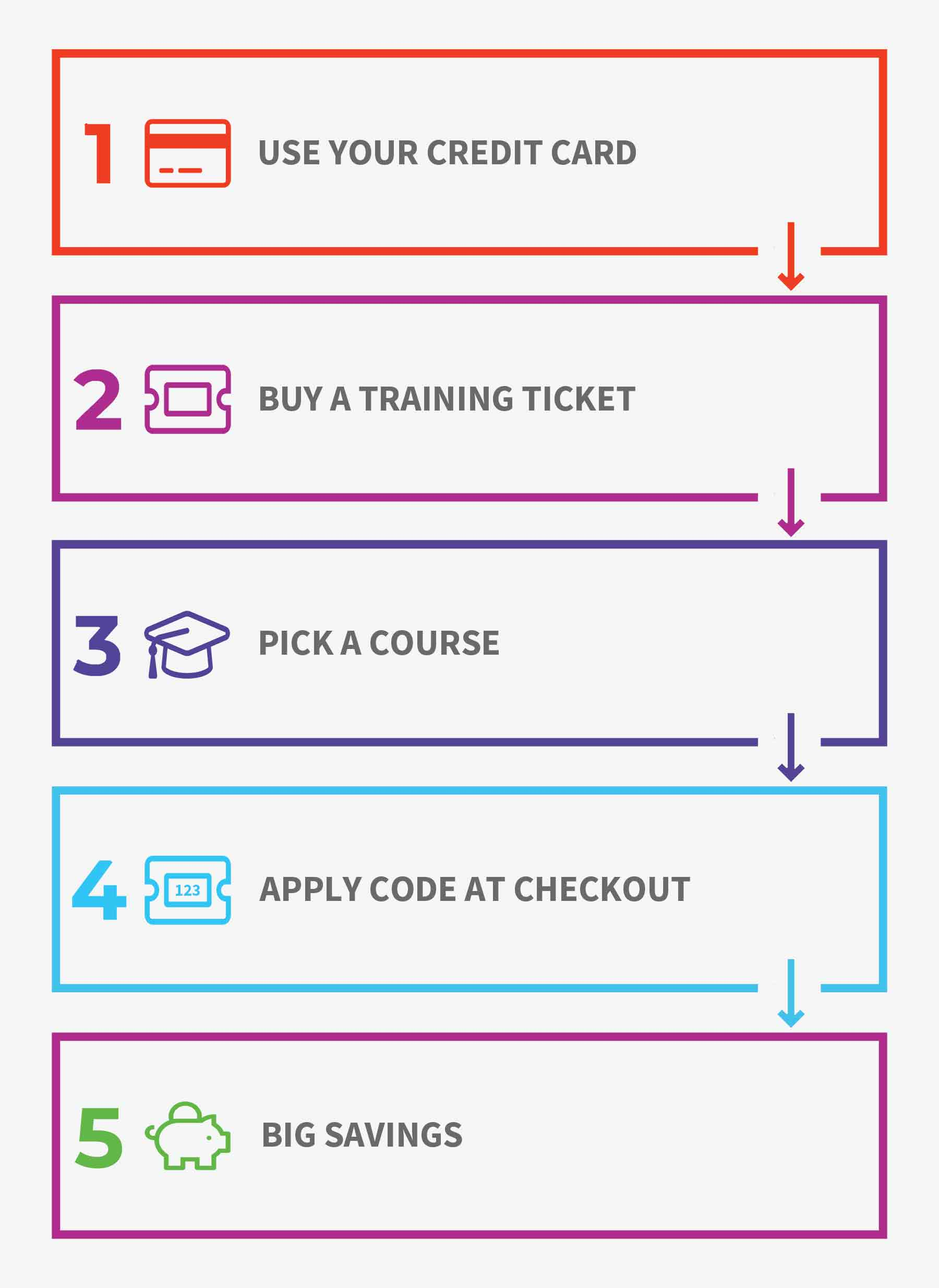 Training-Ticket-step-by-step-mobile-min