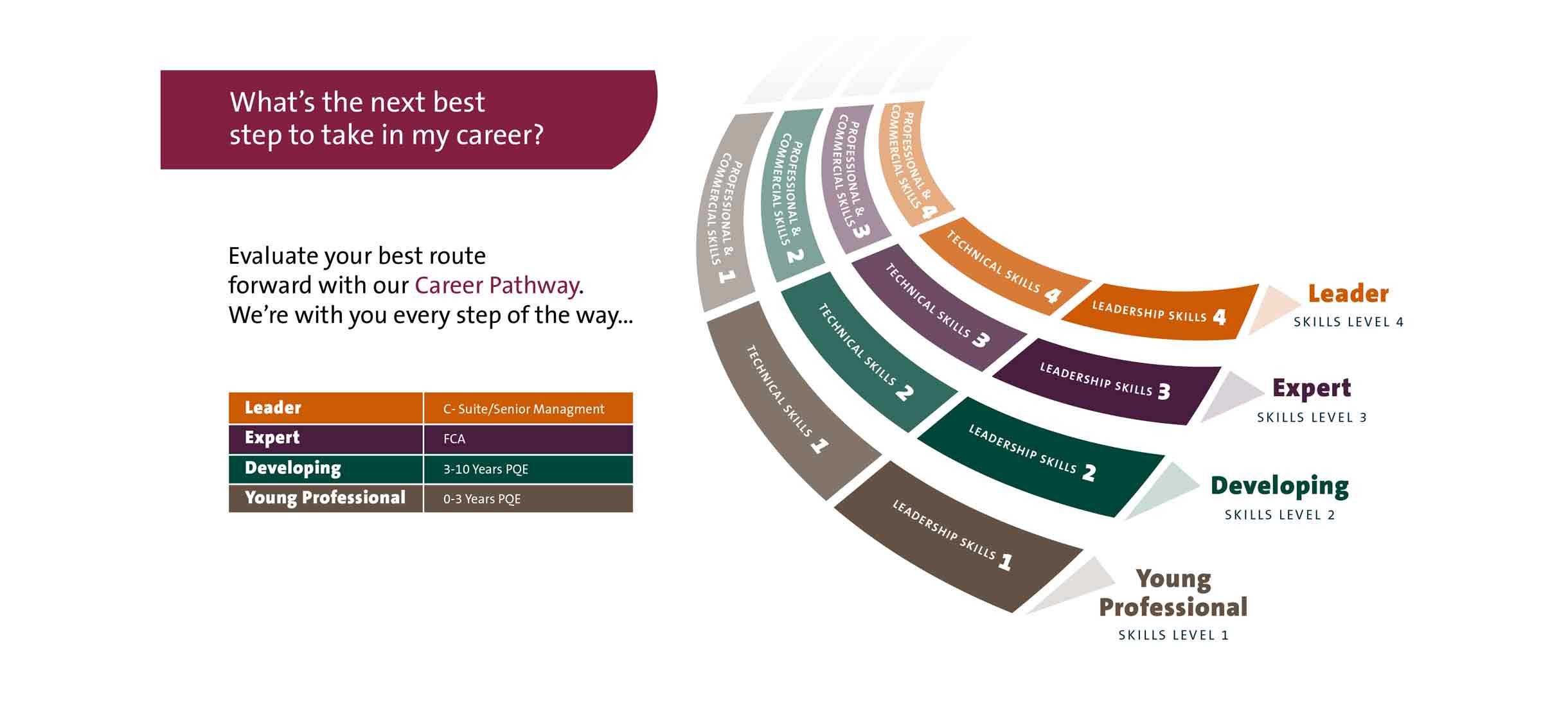 Career-Pathway-graphic-min