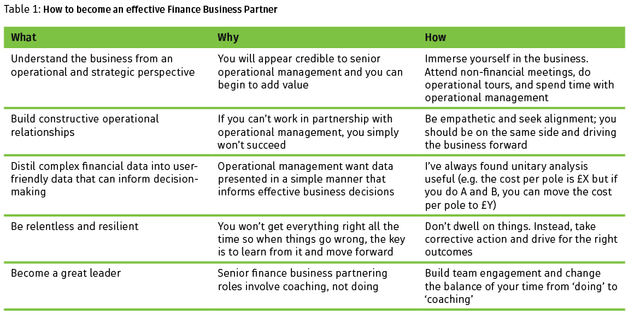 table-1-how-to-become-an-effective-finance-business-partner